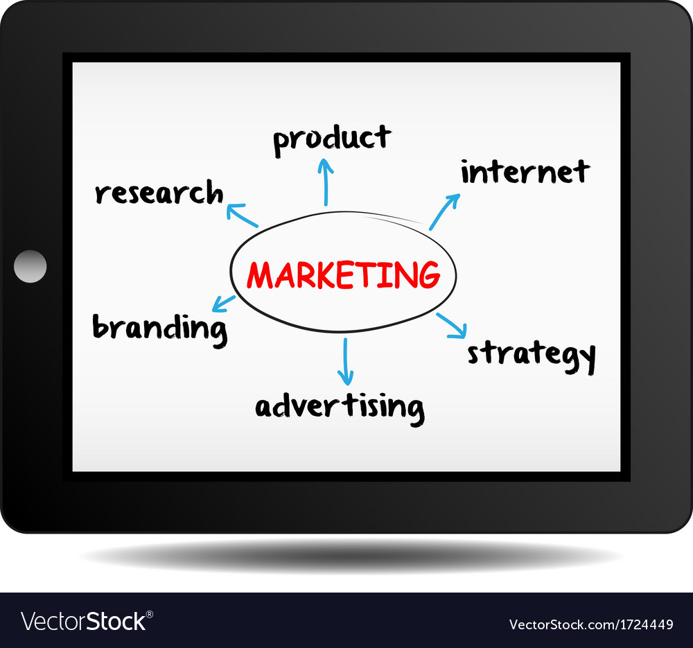 Diagram marketing plan on ipad vector