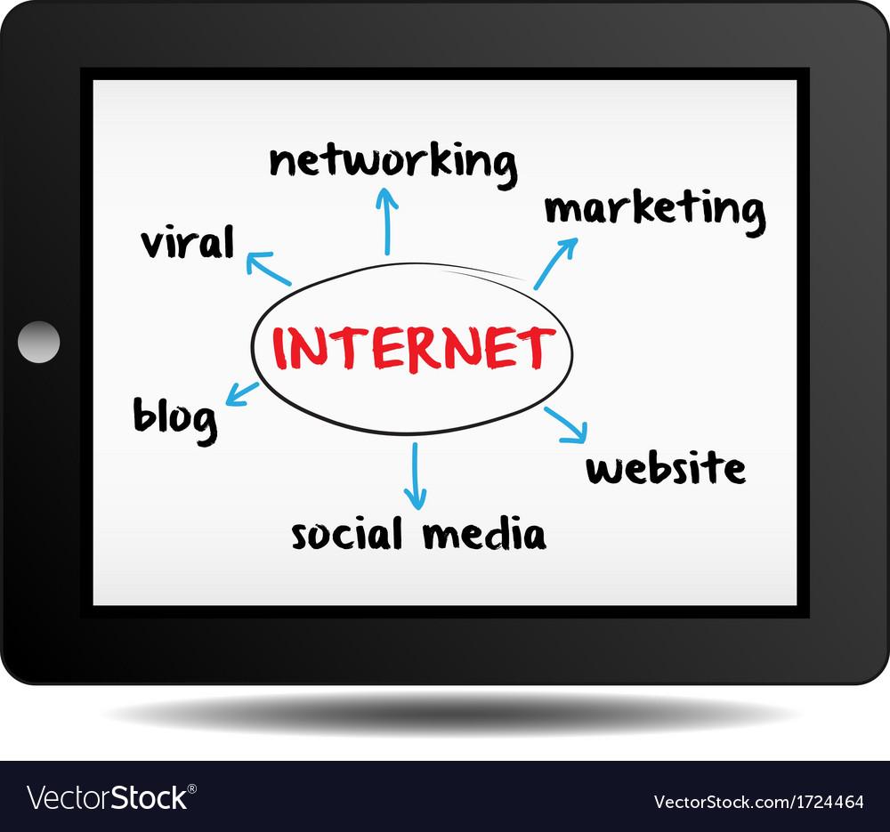 Marketing solutions vector