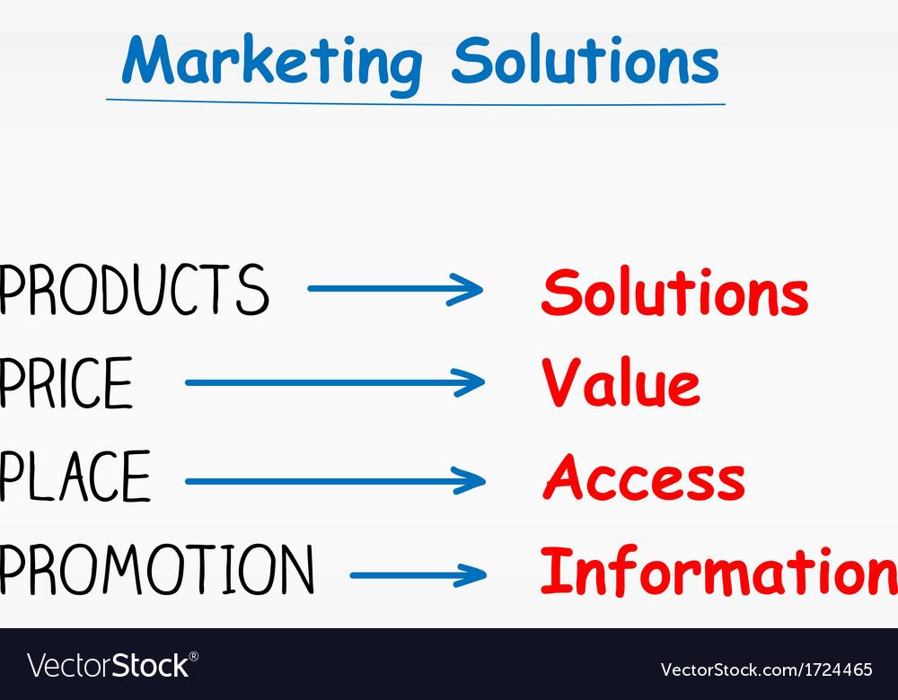 Marketing solutions on ipad vector