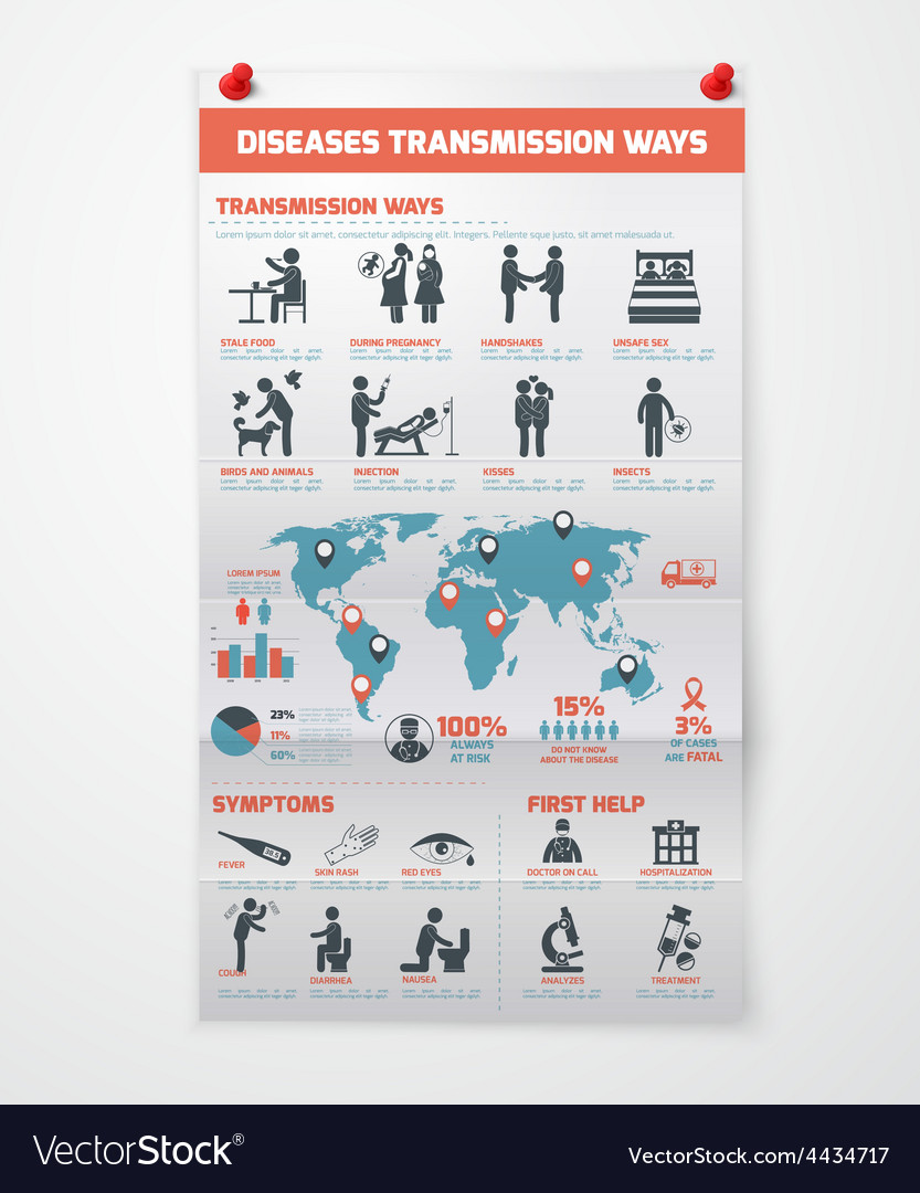Diseases transmission infographics vector