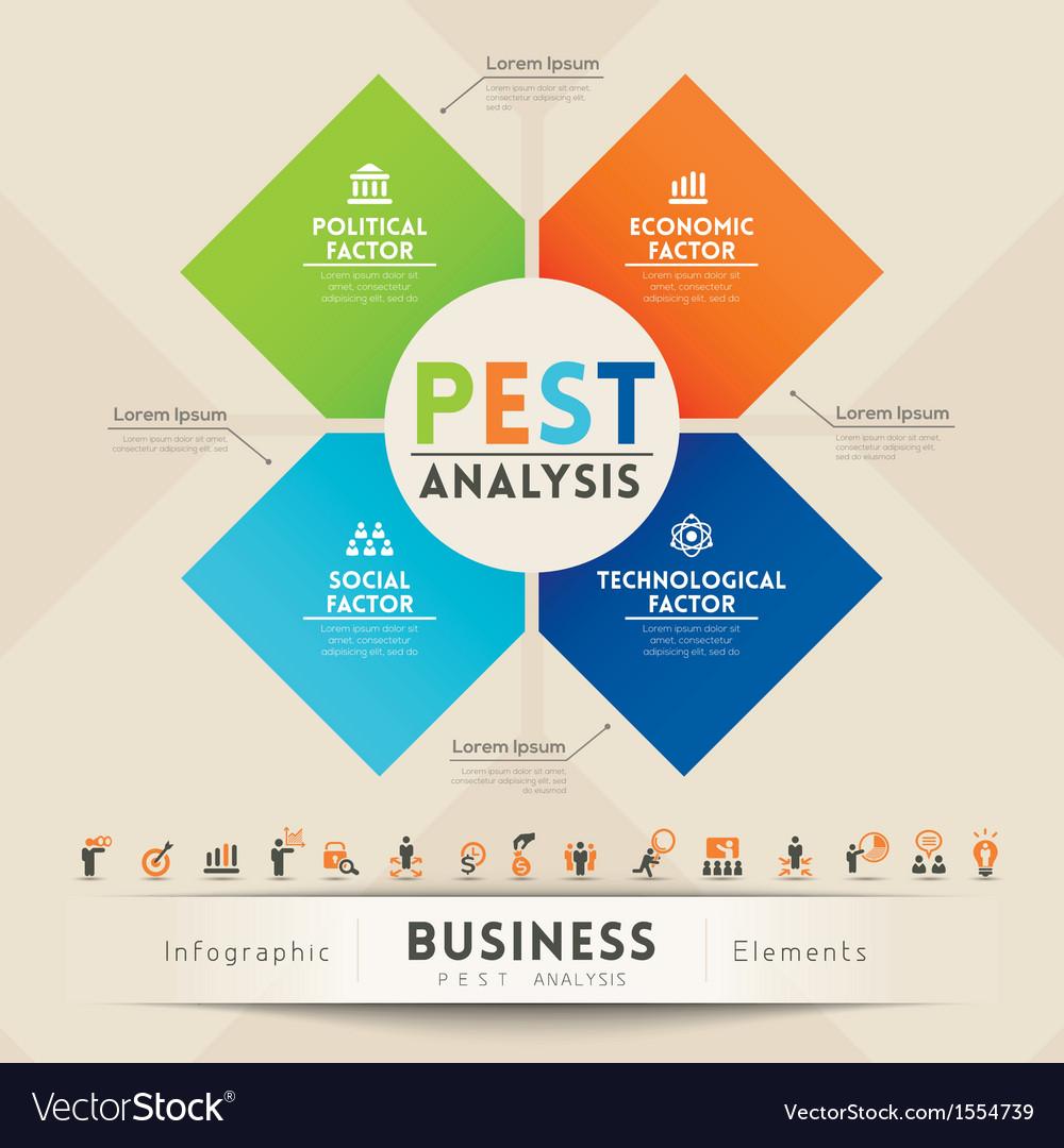 Pest analysis strategy diagram vector