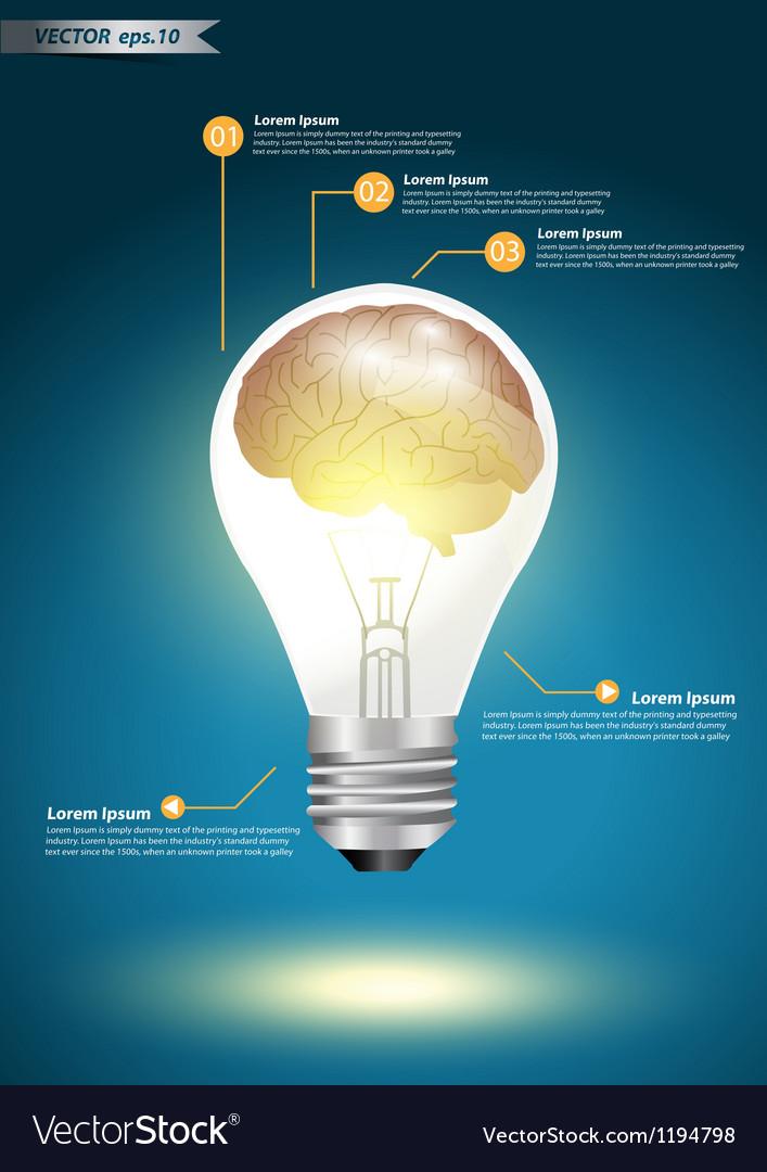 Brain light bulb idea concept vector