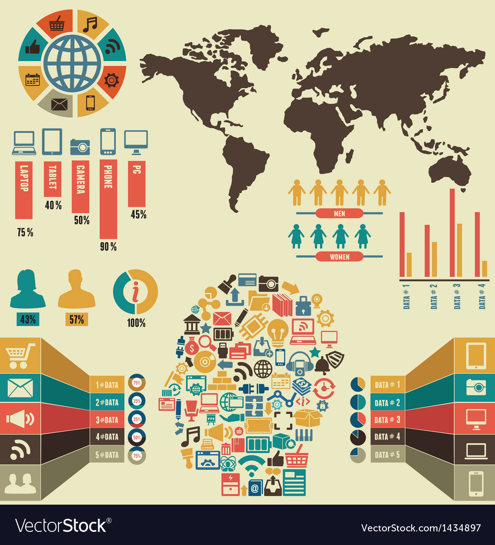 Infographic of social media vector