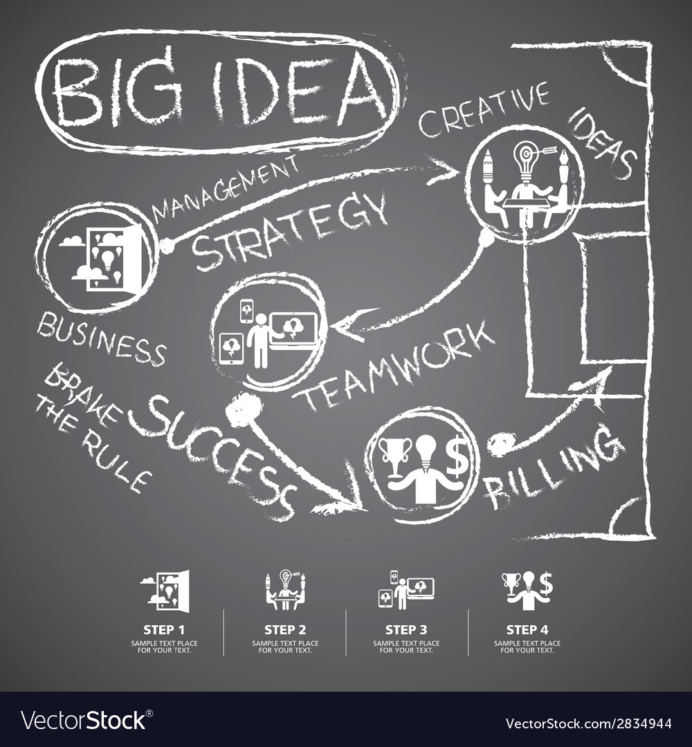 Info graphic template hand drawn elements on black vector