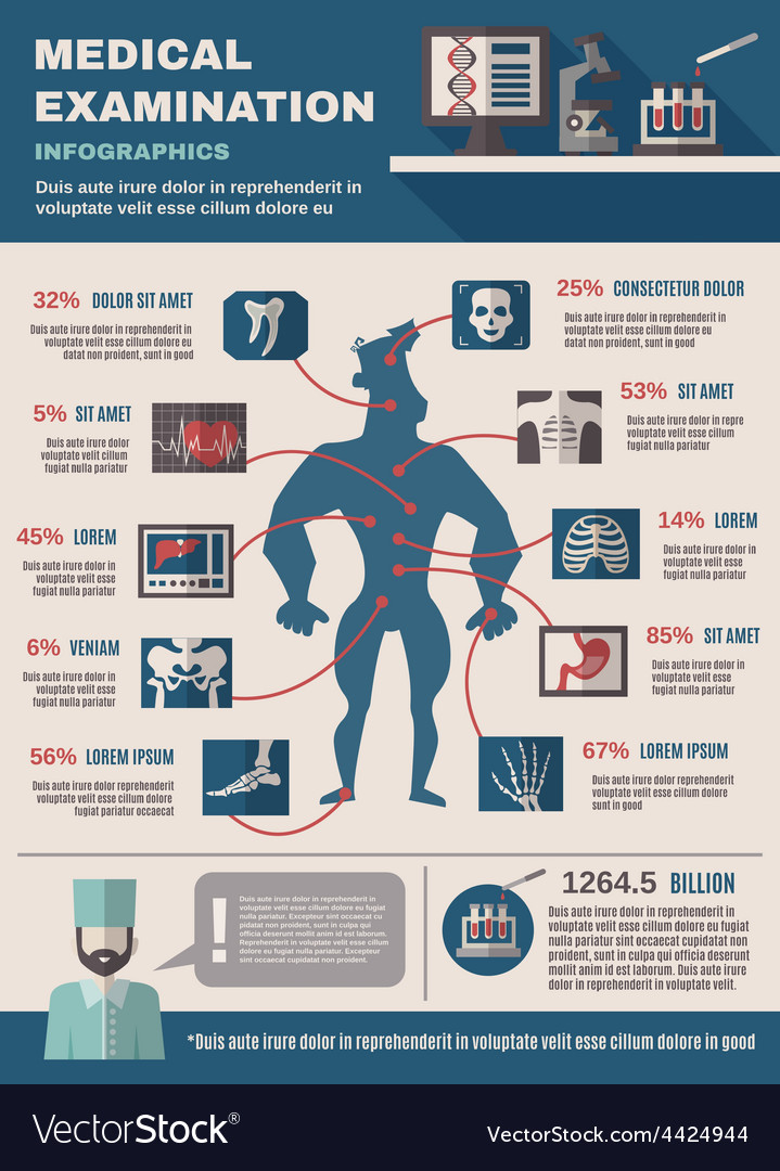 Medical examination infographic vector