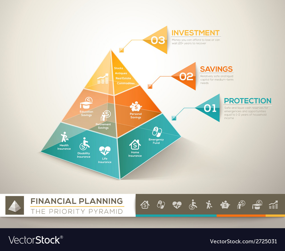 Financial planning pyramid infographic chart vector