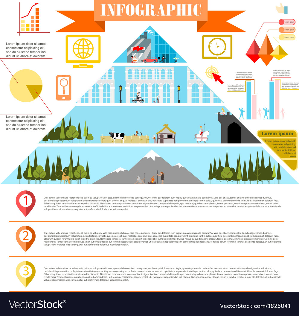 Colorful change of eras infographics development vector