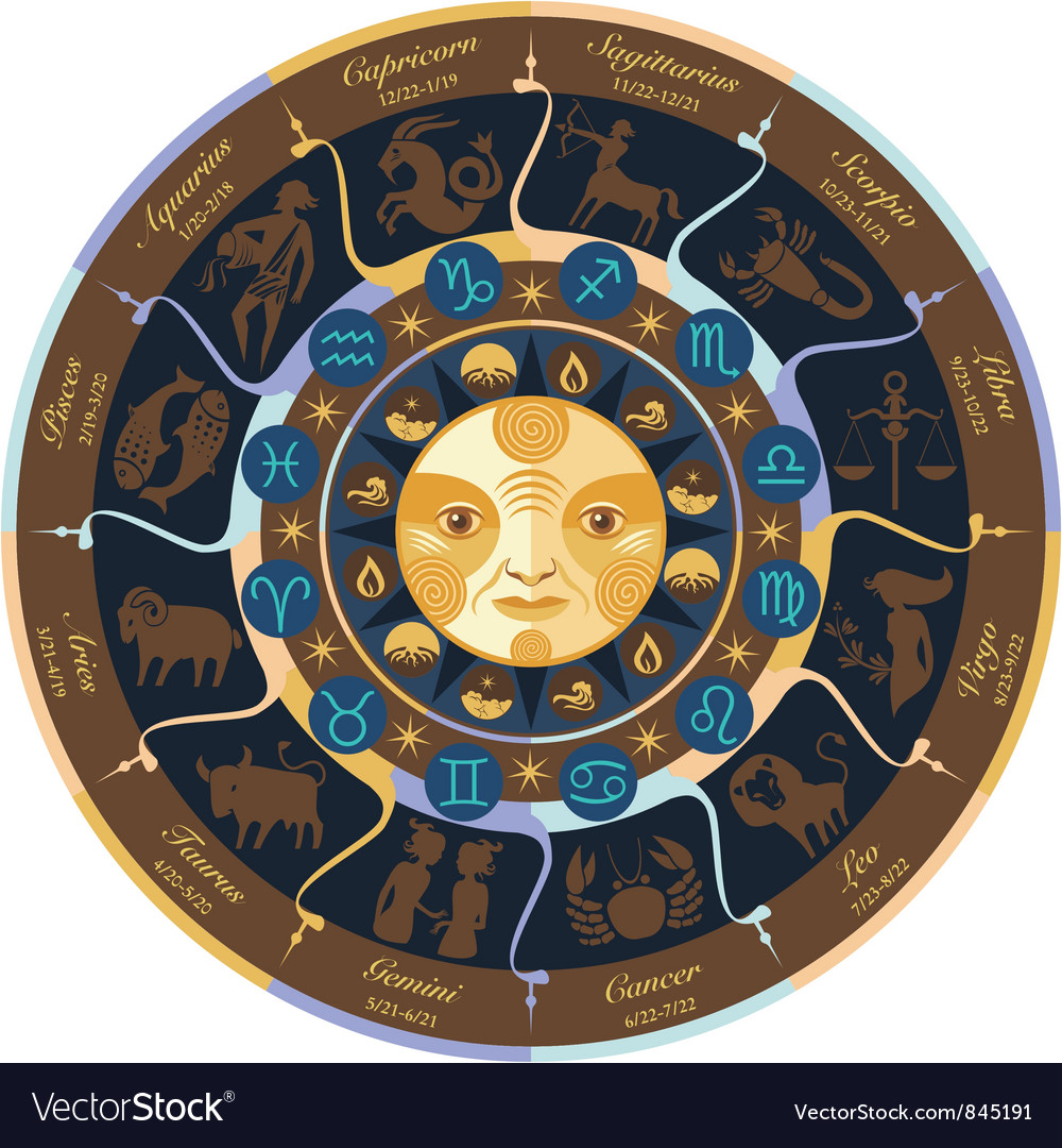 Horoscope wheel vector