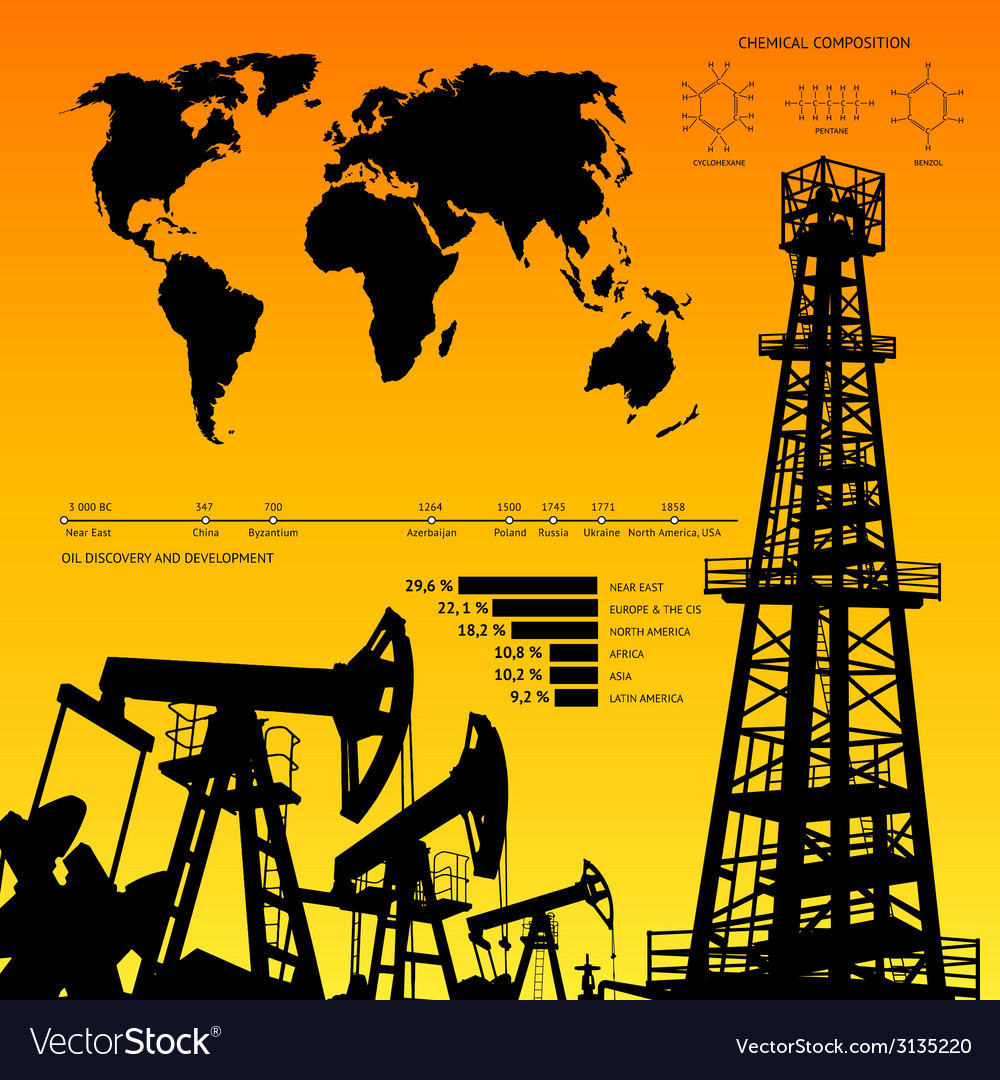 Oil infographics vector