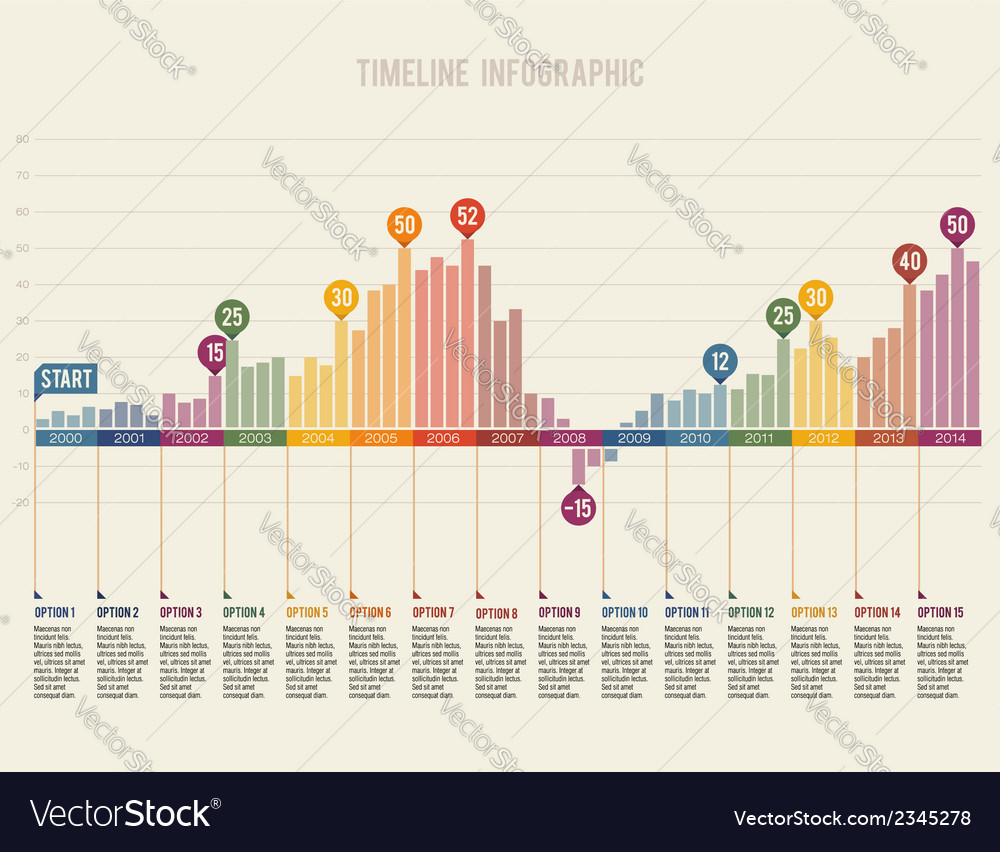 Timeline infographic flat design template vector
