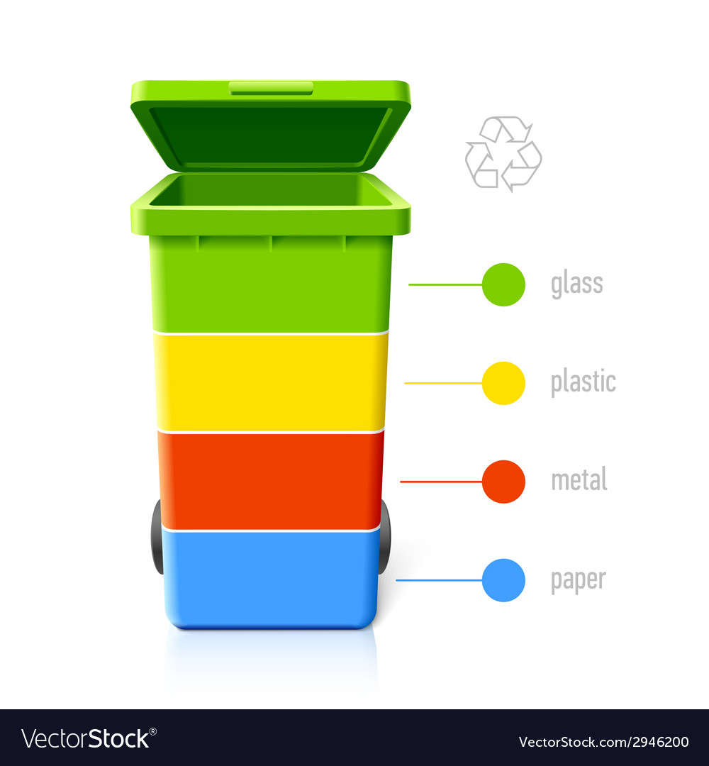 Recycling bins colors infographic vector