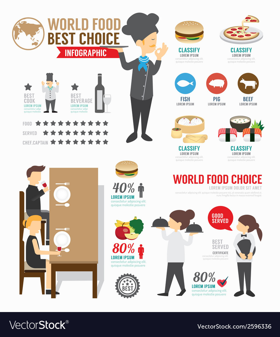 Infographic food world template design vector