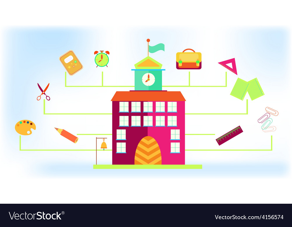 Picture of school buildings vector