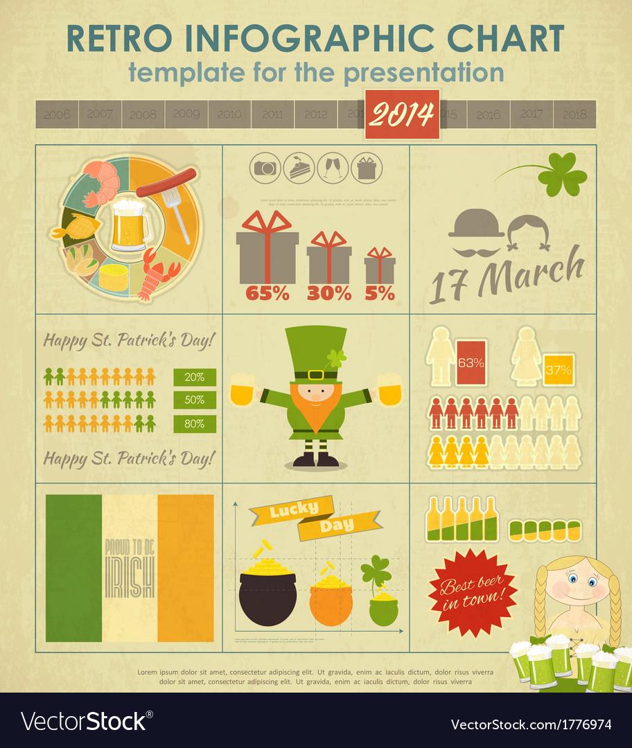 St patricks day infographics vector