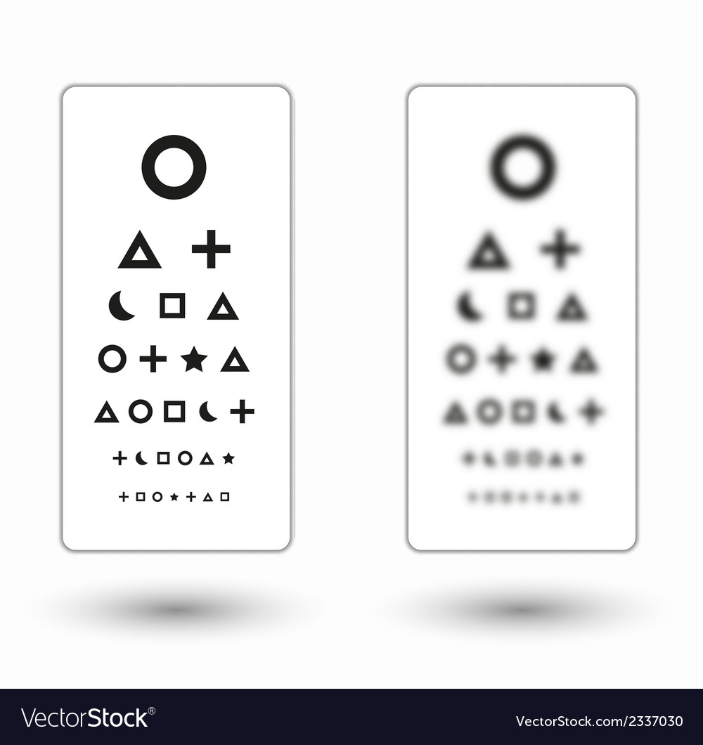 Sharp and unsharp snellen chart with symbols for vector