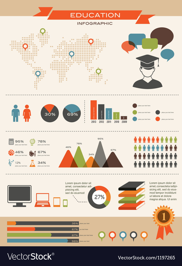 Education infographics set retro style design vector