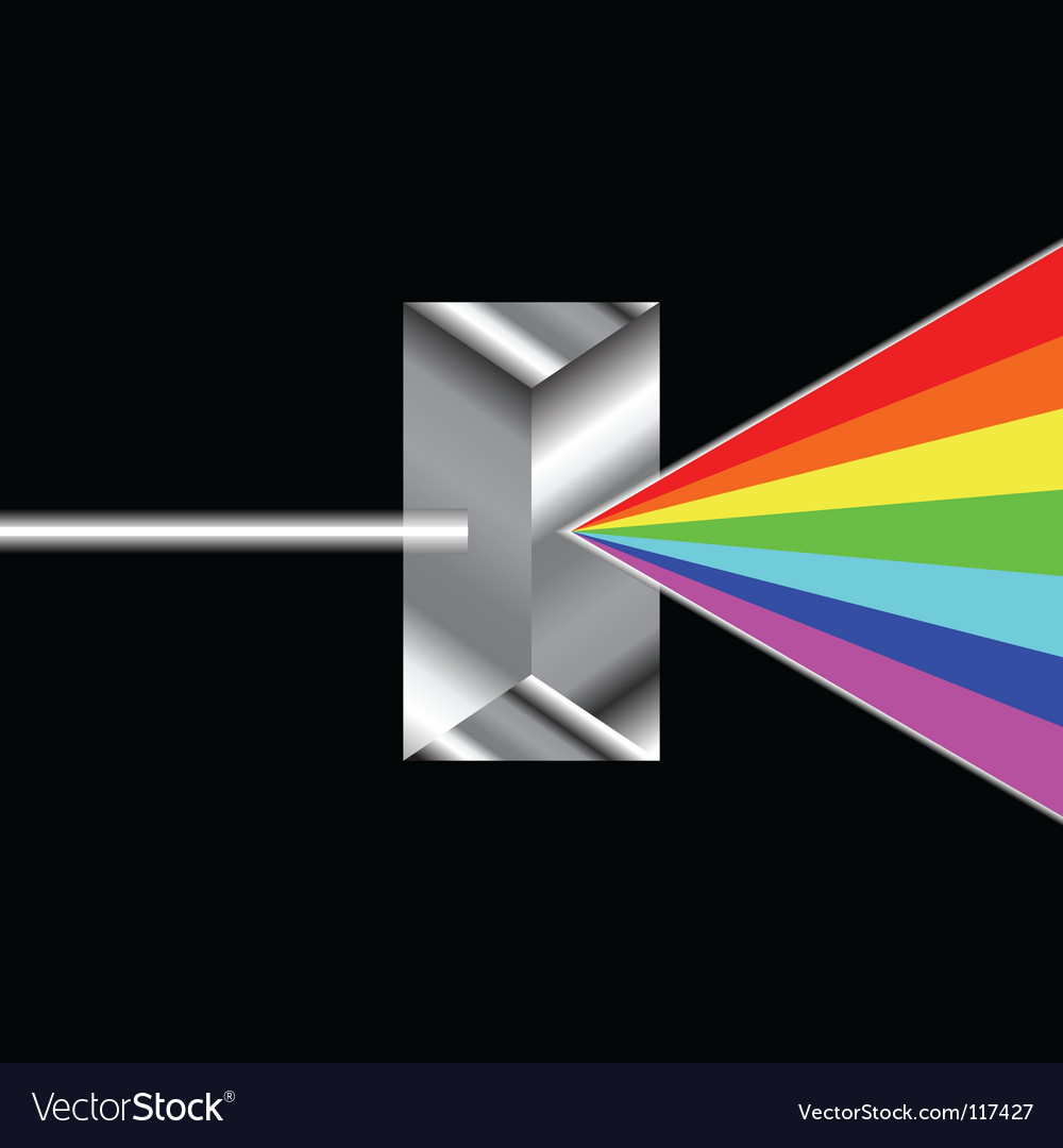 Prism refraction vector