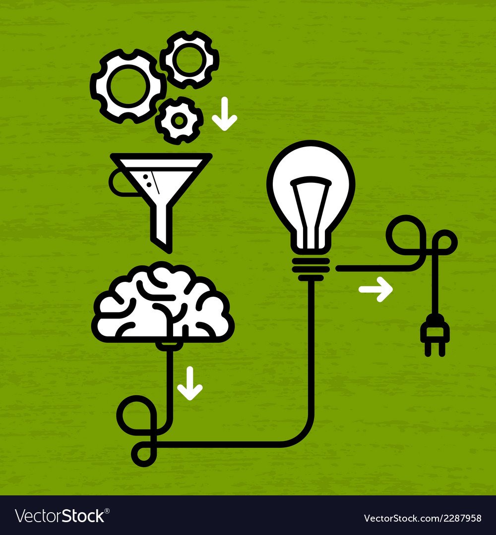 Invention mechanism with light bulb brain and vector