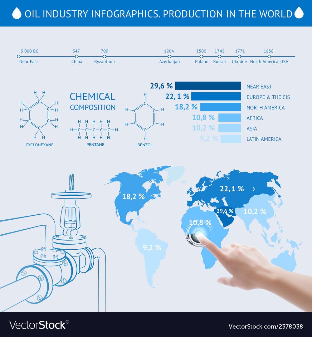 Oil industry vector