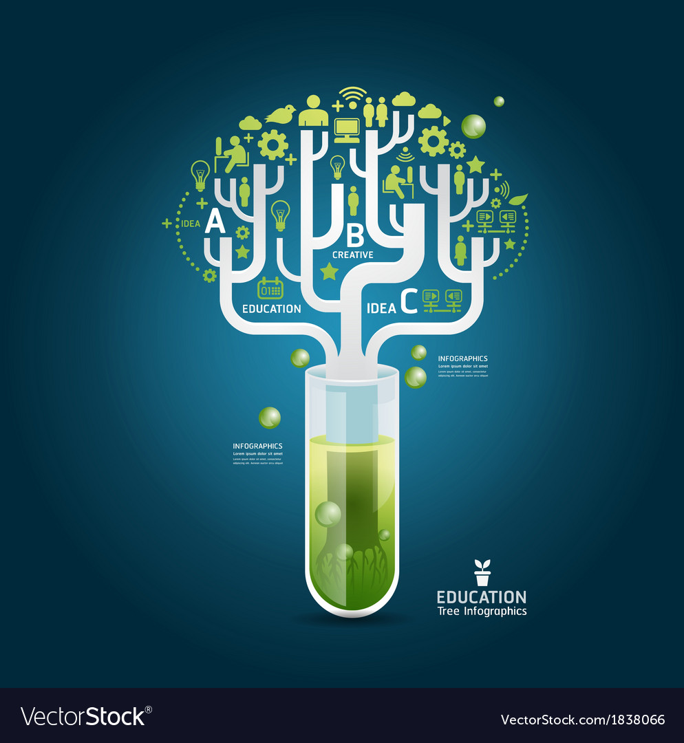Science concept design template vector