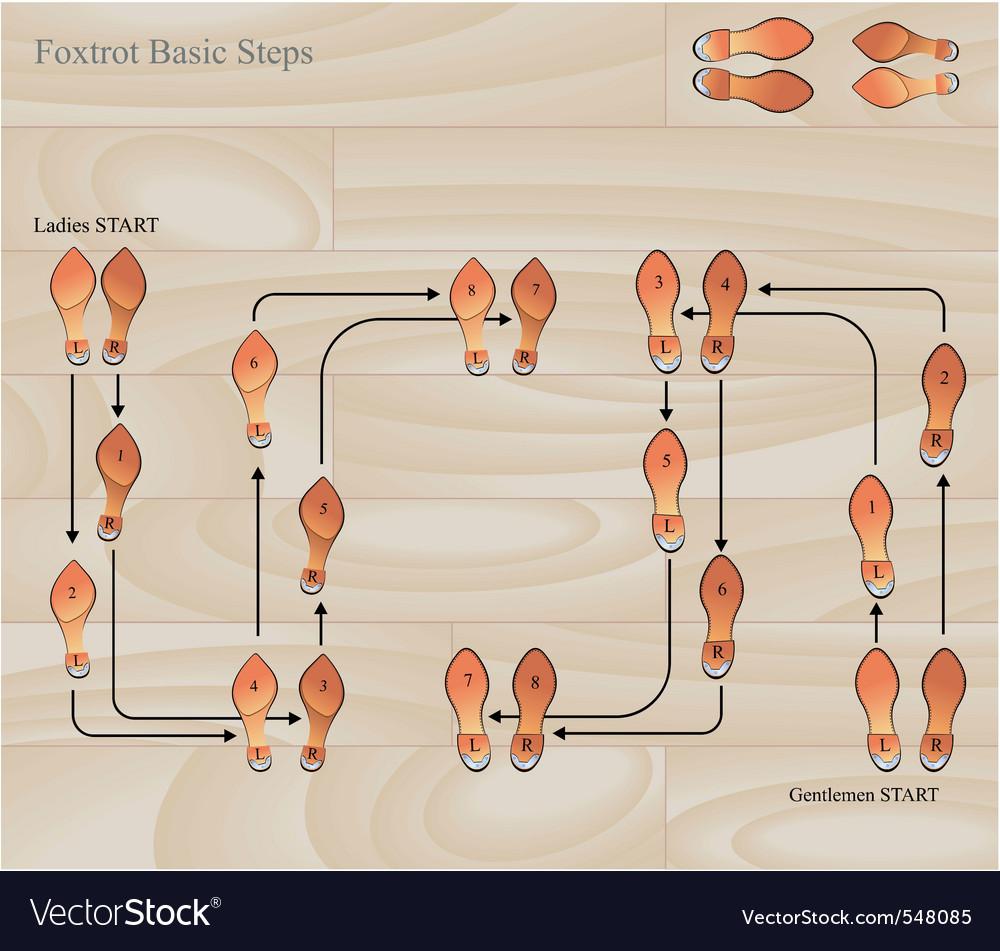 Foxtrot basic steps vector