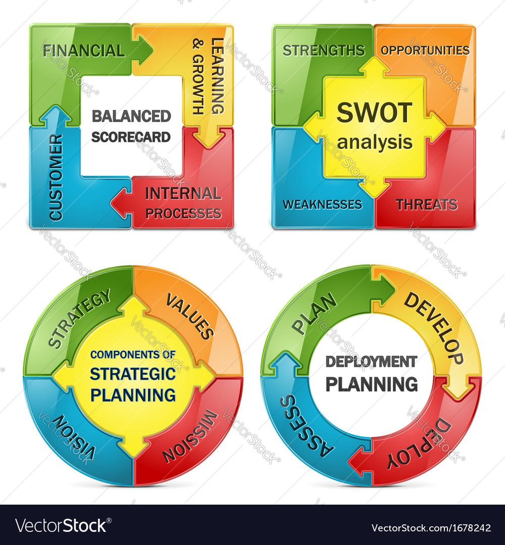 Diagram of strategic management vector