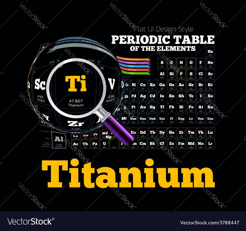 Periodic table of the element titanium vector
