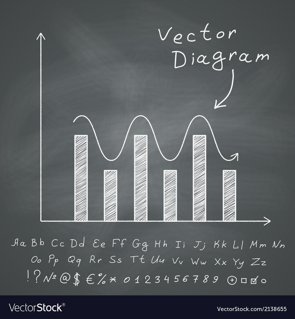 Diagram on chalkboard vector