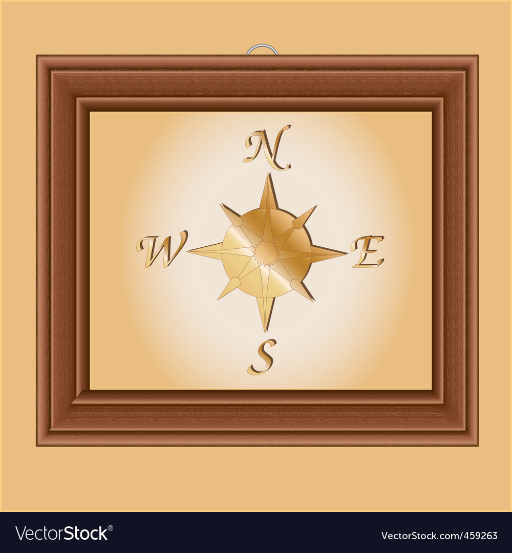 Compass and direction vector