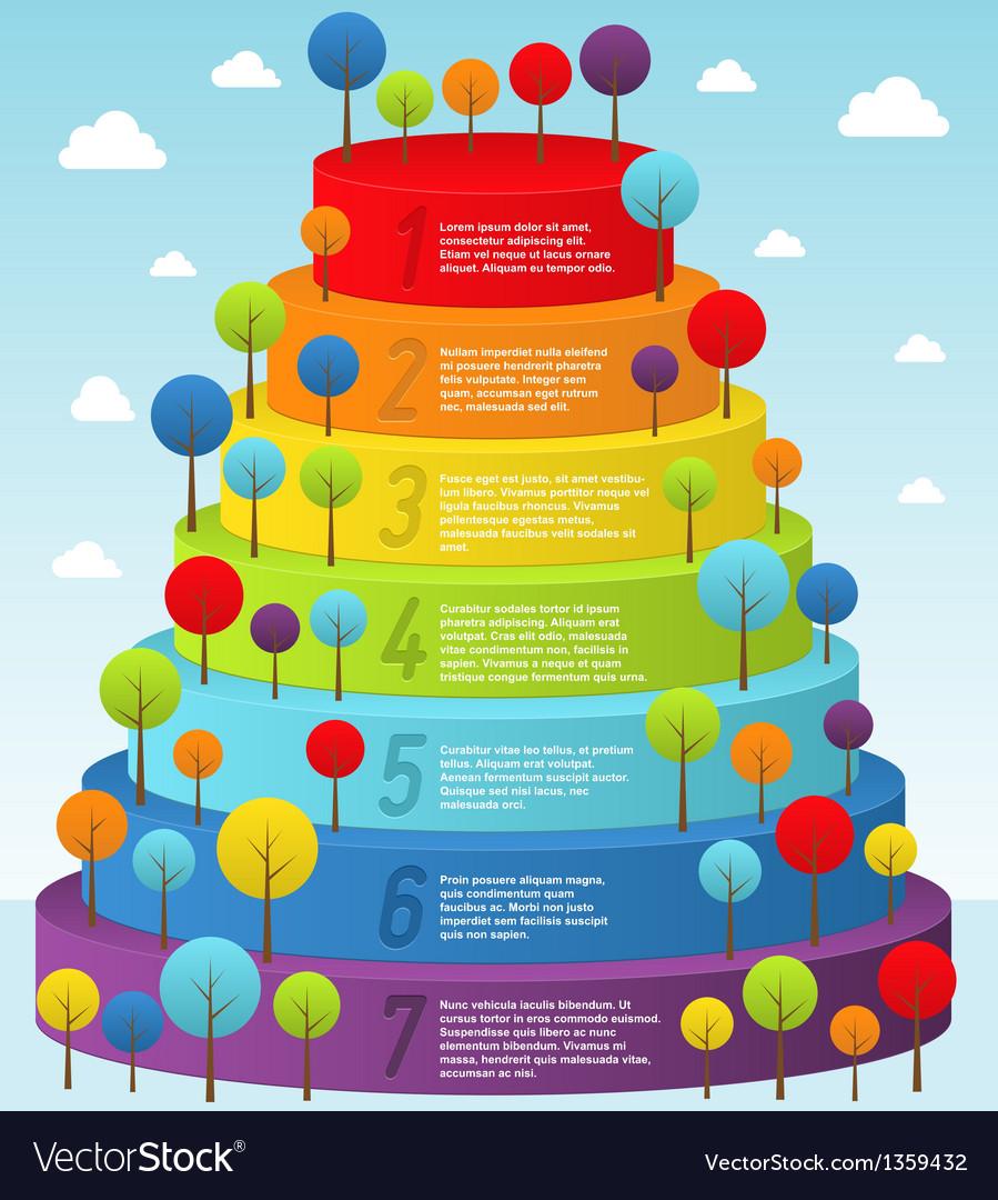 Rainbow pyramid with trees vector