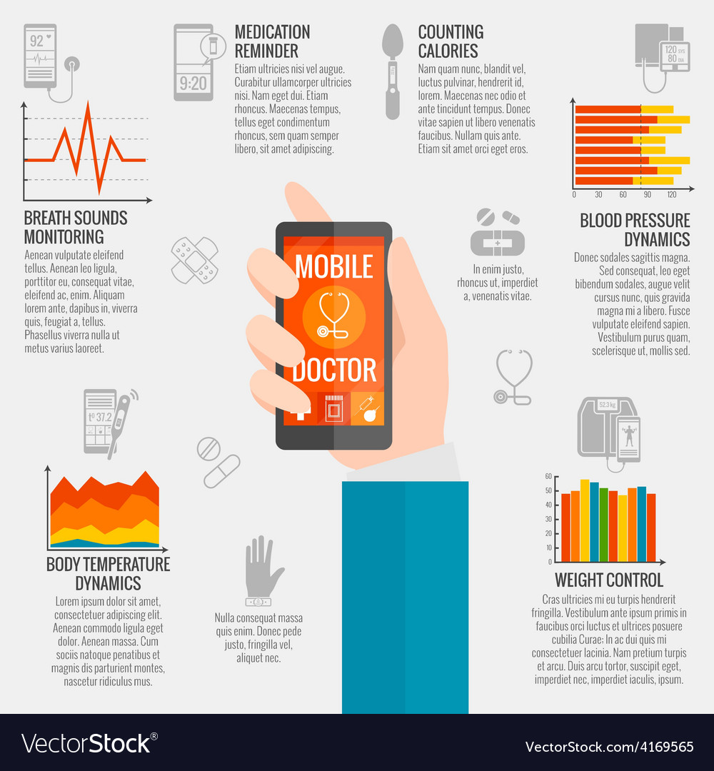 Digital health infographics vector