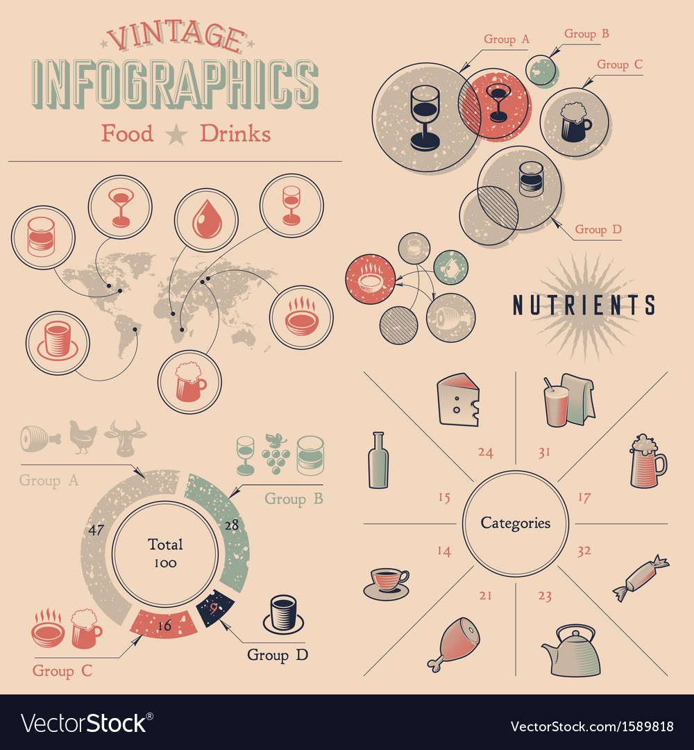 Infographics design elements for food and drinks vector