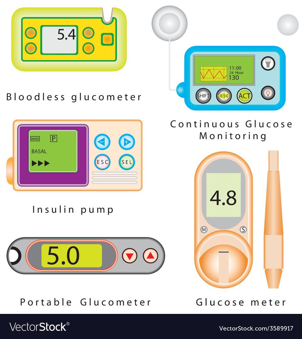Diabetes equipment set vector