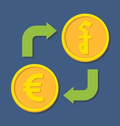 Currency exchange euro and riel vector