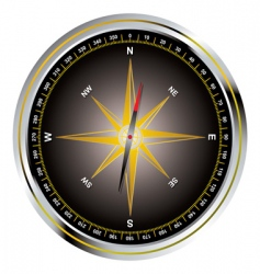Old fashioned compass vector