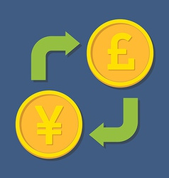 Currency exchange yenyuan and pound sterling vector