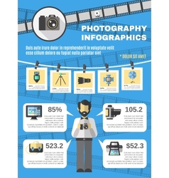Photography infographics set vector