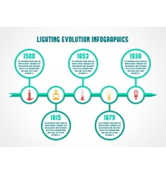 Flashlight and lamps infographic vector