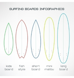 Simple surfboards types set infographics made in vector