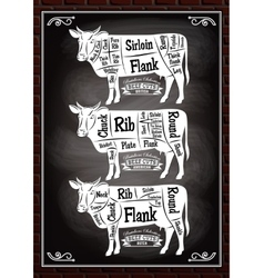 Poster with three different diagram cutting cows vector