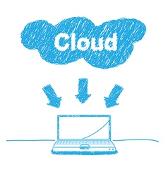 Handwriting sketch cloud computing concept vector