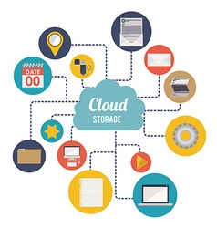 Cloud storage design vector