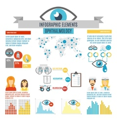 Oculist infographic set vector