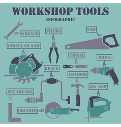 Workshop tools infographics vector