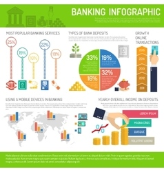 Banking infographics set vector