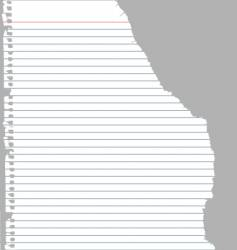 Ripped notebook paper vector