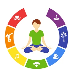 Yoga lifestyle circle with human isolated on white vector