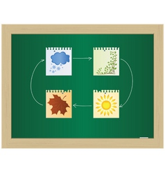 Seasons blackboard vector