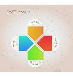 Swot analysis vector