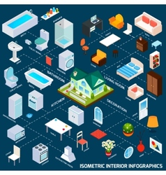 Isometric interior infographics vector